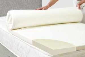 Best Soft Mattress UK